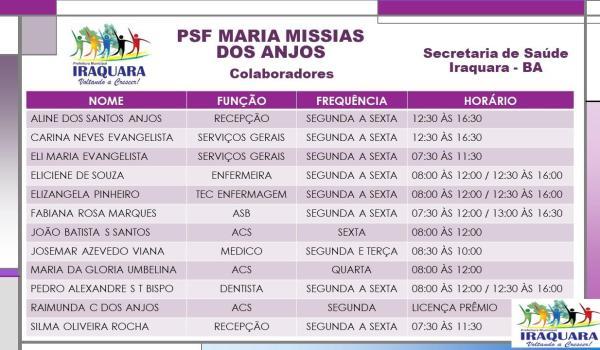 PSF MARIA MESSIAS DOS ANJOS